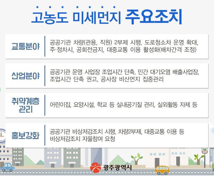 광주광역시의 고농도 미세먼지 주요조치