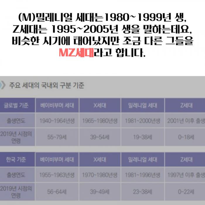 (사진=삼정 KPMG '新소비 세대와 의·식·주 라이프 트렌드 변화 2019')